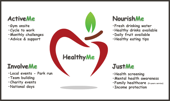 HealthyMe2